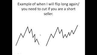 GNUS BIAS FLIP Trade Recap w/ Harry Hoss