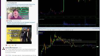 How Alex Created His Watch List | 04/22/2020 | Video Watch List | EROS WATT SAEX VXRT PECK KOSS