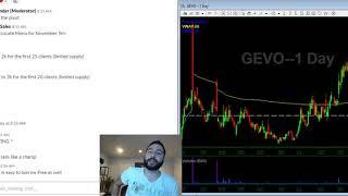 How Alex Creates His Watch List | FPAY GEVO CEI AGRX RKDA | Stocks In Play