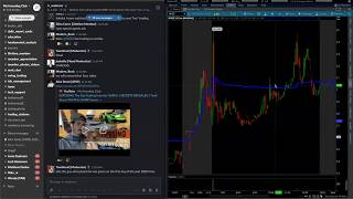 How Much Money Do You Need To Start Day Trading Stocks? | Tosh's Q+A Webinar for Beginners!