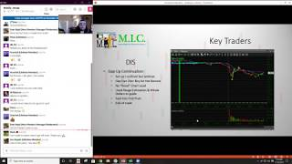 How To Add To A Winner In Trading | MIC Strategy Webinar | Ep. 23