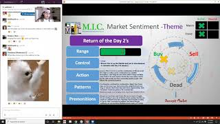 How To Approach A Trade | MIC Strategy Webinar w/ AlohaTrader*