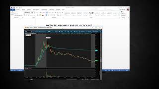How To Grow A Small Day Trading Account | Risk & Reward EXPLAINED | Part 2 w/ TomDiesel