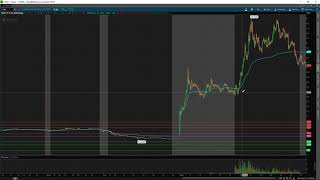 How To Keep Your Losses SMALL In Trading Explained w/ TomDiesel*