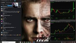 How To Make The Best Decisions For Your Day Trading Account*