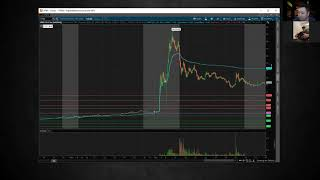 How To Reach The NEXT LEVEL In Trading | Risk Management & Disciplined Explained w/ James and Tom*