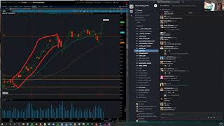 How To Read Trend Continuation Patterns In Large Caps | Large Cap Webinar w/ Joe Kelly*