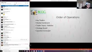 How To Short CONSISTENTLY   CTRM Recap   Trader Topics    Ep. 15