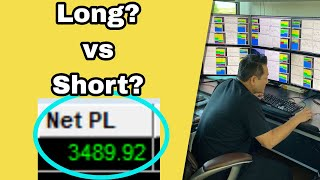 How To Start Day Trading With 0 Previous Experience In 2020