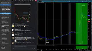 How To Trade Large Caps + Outter Lines + Truth About Trading | Tosh's Q+A Webinar w/ Joe | Week 28