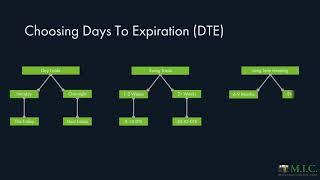 How To Trade Options | Options Basics |  Ep. 2 w/ Joe Kelly