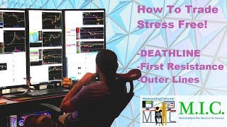 How To Trade Stress Free + DEATHLINE + First Resistance & Outer Lines