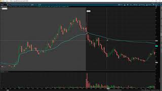 How To Trade Zombie Reversal Times w/ TomDiesel