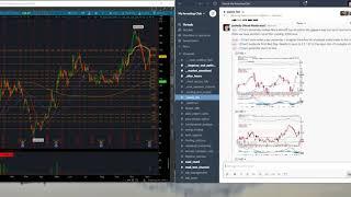 How To Use Pivot Points | Large Cap Webinar w/ Joe Kelly*