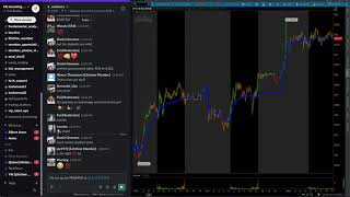 How To Use VWAP In Your Trading | Psychology of LINES w/ Tosh & Joe