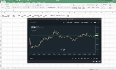 How to Papertrade Effectively