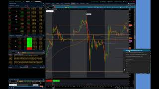 Implied Volatility | Recapping First Red Days Like PLTR TSLA MRNA | Large Cap Webinar w/ Oren*