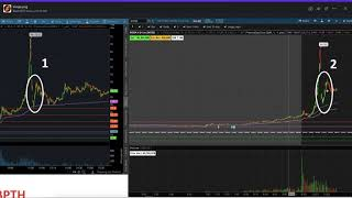 Is KODK A Buy? | Black Swan EXPLAINED | Trader Psychology