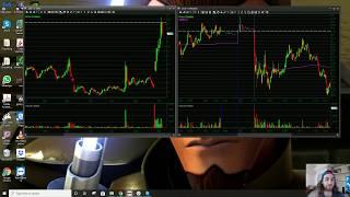 Trade Recap | First Red Day | $LCI | AlohaTrader