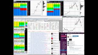 LIVE TRADING | How To Recycle Shares / Trade Around a Core | $ALF $TRCH | Trading Fish Academy*