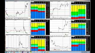 LIVE TRADING | How To Take a Loss The RIGHT WAY | Risk Management Explained | RHE MBIO Examples