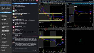 Learn How To Day Trade Stocks FOR Beginners   Tosh's Q+A Webinar   Week 26