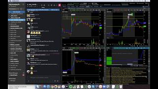Learn How To Day Trade Stocks | Tosh's Q+A Webinar | Week 23