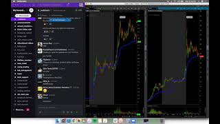 Lessons From The SMALL CAP SHORT SQUEEZE Market | $NURO $CEMI $MEDS $LEXX $AEHR w/ Bao, Alex & Tosh*