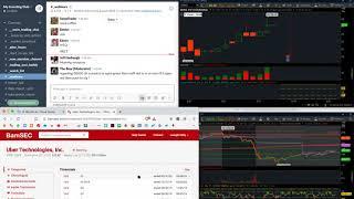 Live Premarket Process & Watchlist Building | Premarket Large Cap Webinar