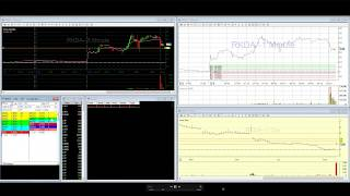 Live Trade RKDA | Failed Deathline | Failed Stop Loss | Trading Basics | Ep. 35