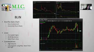 Longs v. Shorts | Anticipation v Confirmation | MIC Strategy Webinar | Ep. 5