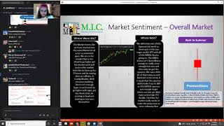 Mental Exhaustion In Day Trading | MIC Strategy Webinar w/ AlohaTrader*