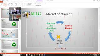 Modern_Rock Recycling and Channel Trading | MIC Strategy Webinar | Ep. 24