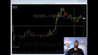Overcoming Losing Days | Video Watch List | KODK MYO VXRT SRNE | Stocks In Play | 09/17/2020