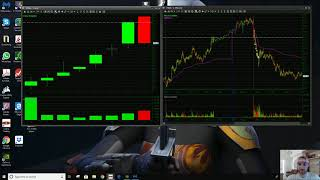 PINS Large Cap Short | Trade Recap | First Red Day