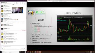 PRICE ACTION For Intermediate Traders #2 | MIC Strategy Webinar | Ep. 33