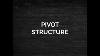 Pivot Structure | Intraday Bias & Decision-Making | Large Cap Webinar w/ Joe Kelly*