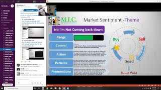 Position Sizing | MIC Strategy Webinar | Ep. 70*