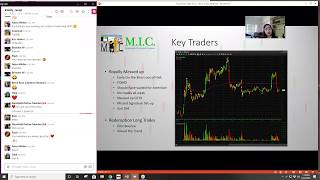 Price Action EXPLAINED | Hot Market | MIC Strategy Webinar | Ep. 13