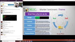 Psychological Traps | MIC Strategy Webinar | Ep. 62