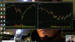ROKU Large Cap | Trade Recap | AlohaTrader