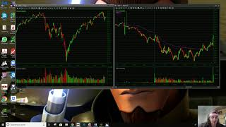 Trade Recap | $ROKU | AlohaTrader