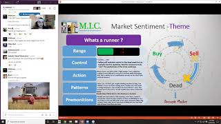 Ranges 201 | MIC Strategy Webinar | Ep. 69
