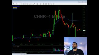 SAVA Hot Chick Analysis | 09/14/2020 Video Watch List | BFRA CHNR TAOP JILL | Stocks In Play Today