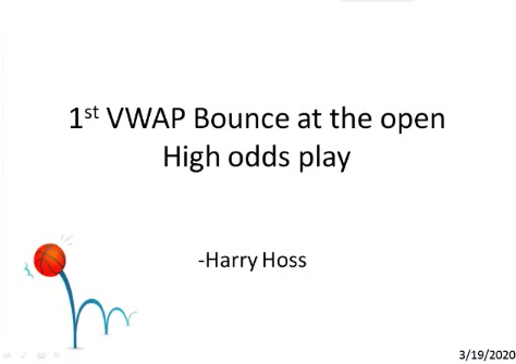 First VWAP Bounce | Harry Hoss