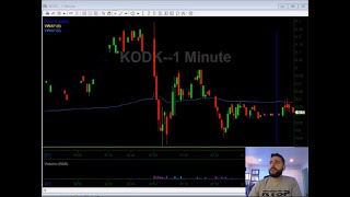 Slow Market Tips | 09/21/2020 Video Watch List | SAVA VXRT KODK NKLA NTN | Stocks In Play