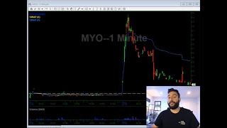 Slow Morning | 07/09/2020 Video Watch List | DSS INFI BGI MYO | Stocks In Play