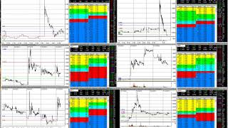 Slow Trading Days | Bear Market? | MAX SIZE RULE | Scalping | [Trading Fish Academy #2]
