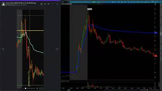 State Of The Market In 2020 | Options Trading Explained | How To Start Trading?