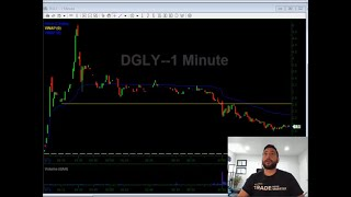 Stock Market Video Watch List | 06/01/2020 | SNOA PHIO ADAP DGLY CETX AYTU DKNG | Stocks In Play
